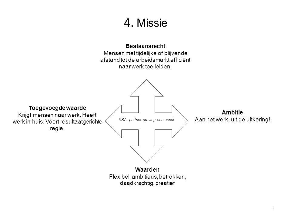 4. Missie Bestaansrecht. Mensen met tijdelijke of blijvende afstand tot de arbeidsmarkt efficiënt naar werk toe leiden.