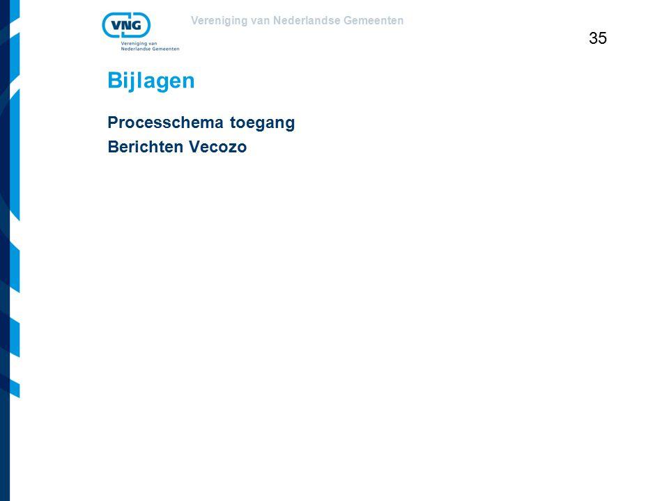 Bijlagen Processchema toegang Berichten Vecozo