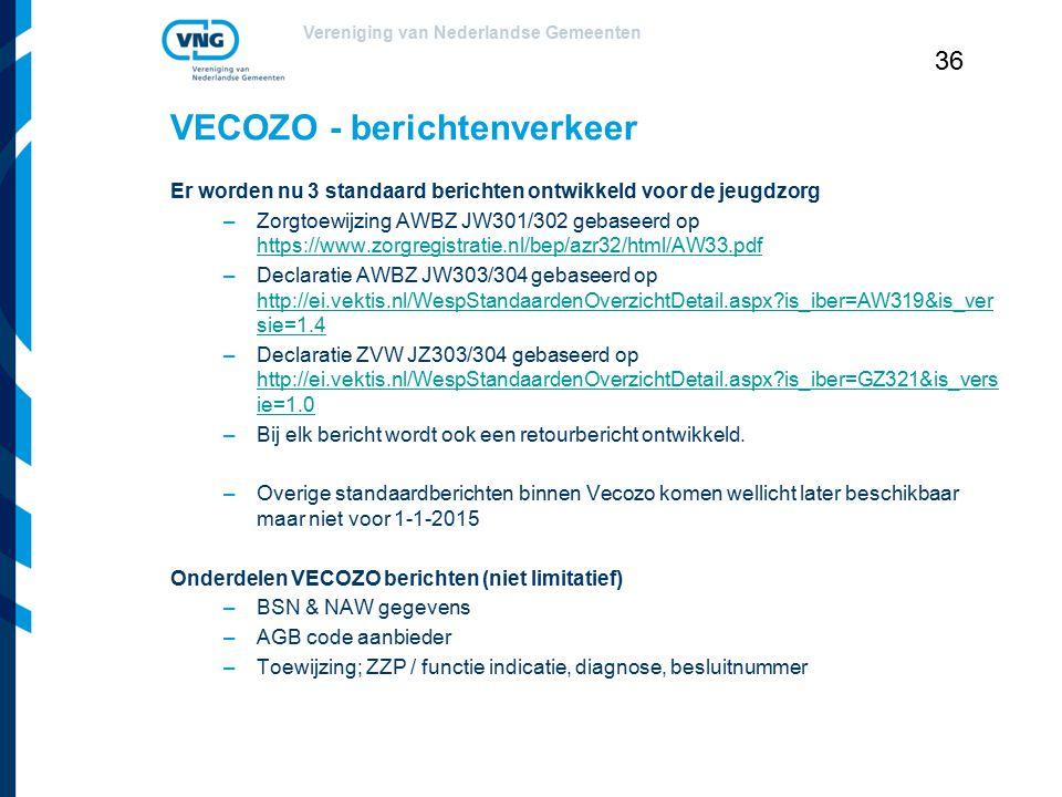VECOZO - berichtenverkeer