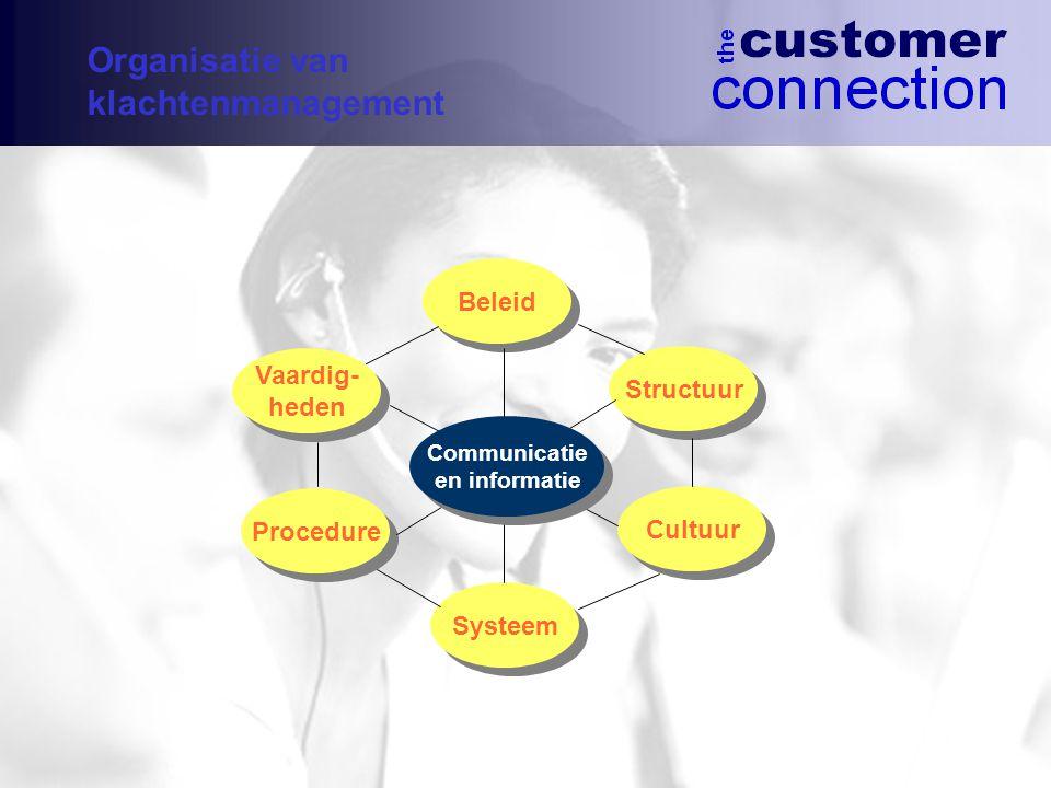 Organisatie van klachtenmanagement