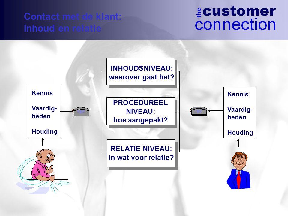 Contact met de klant: Inhoud en relatie