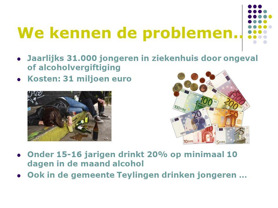 We kennen de problemen.. Jaarlijks 31.000 jongeren in ziekenhuis door ongeval of alcoholvergiftiging.