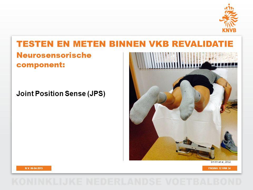 Testen en meten binnen VKB revalidatie