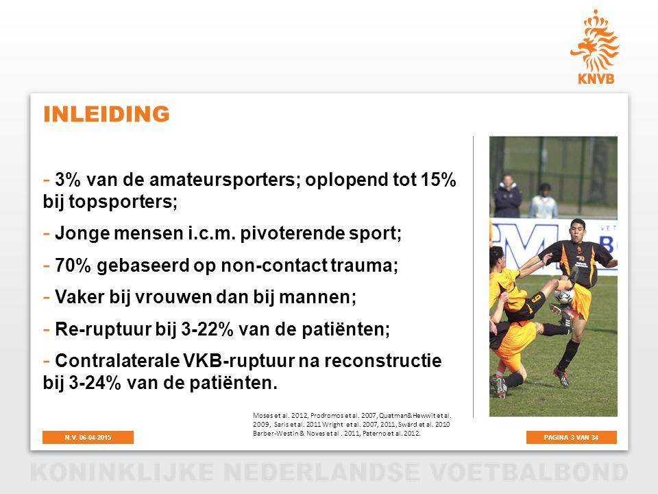 inleiding 3% van de amateursporters; oplopend tot 15% bij topsporters;