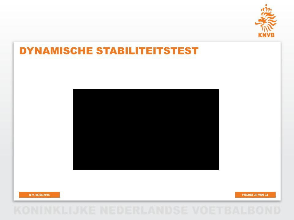 Dynamische stabiliteitstest