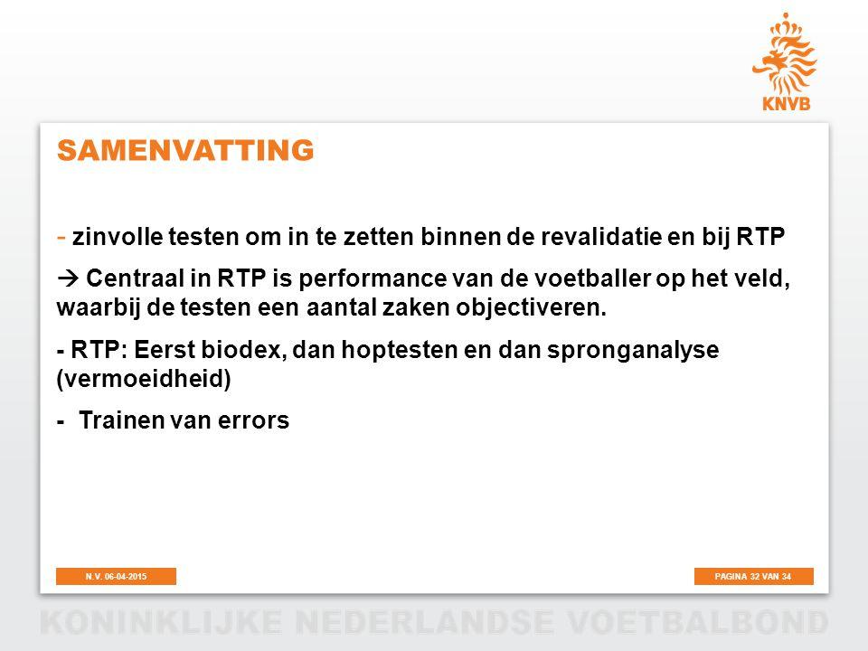 samenvatting zinvolle testen om in te zetten binnen de revalidatie en bij RTP.
