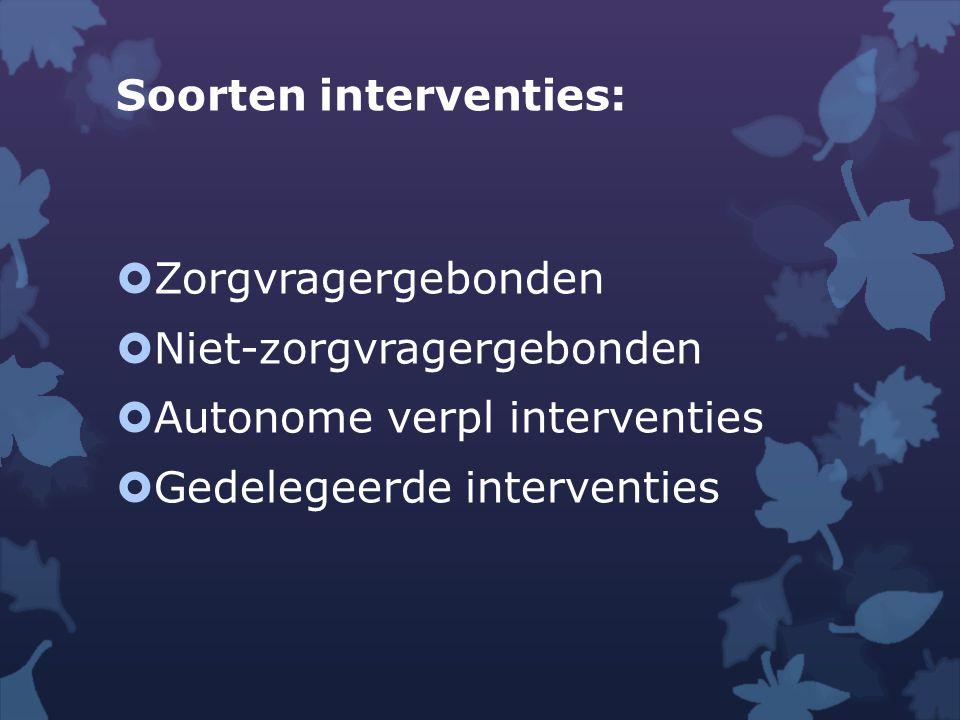Soorten interventies: