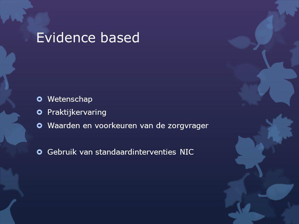 Evidence based Wetenschap Praktijkervaring