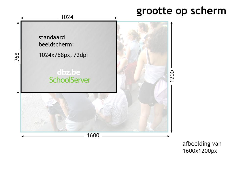 grootte op scherm 1024 standaard beeldscherm: 1024x768px, 72dpi 768