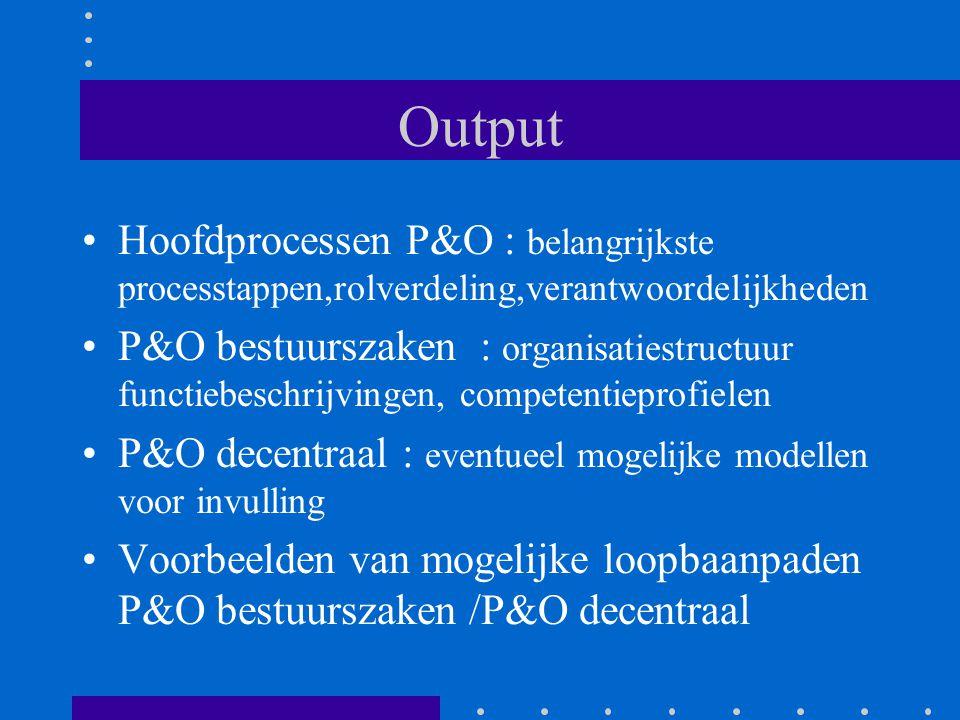 Output Hoofdprocessen P&O : belangrijkste processtappen,rolverdeling,verantwoordelijkheden.