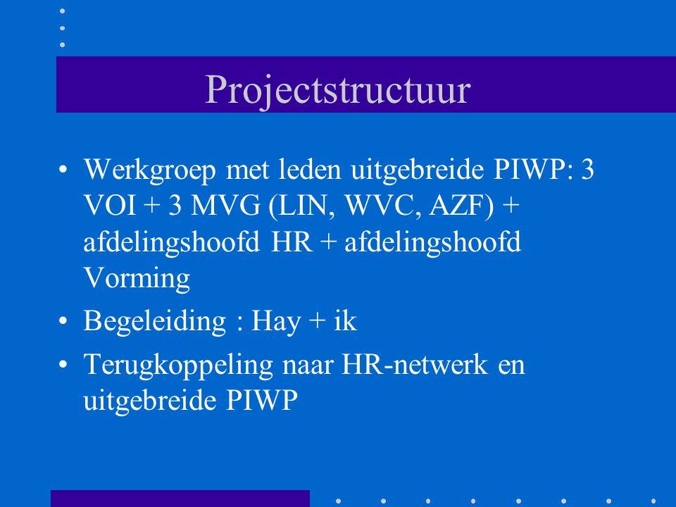 Projectstructuur Werkgroep met leden uitgebreide PIWP: 3 VOI + 3 MVG (LIN, WVC, AZF) + afdelingshoofd HR + afdelingshoofd Vorming.