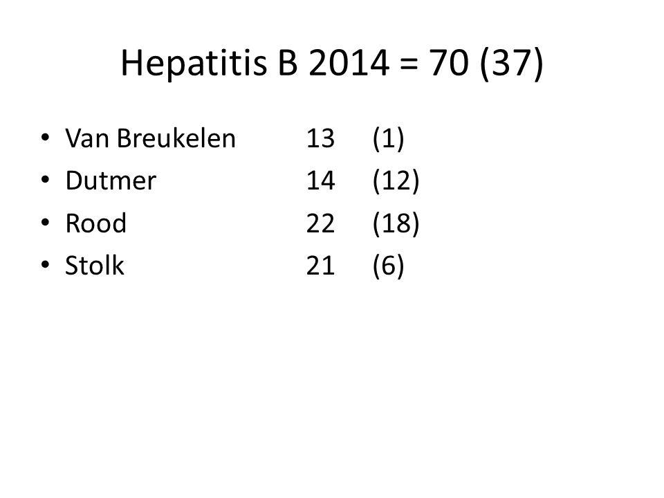 Hepatitis B 2014 = 70 (37) Van Breukelen 13 (1) Dutmer 14 (12)