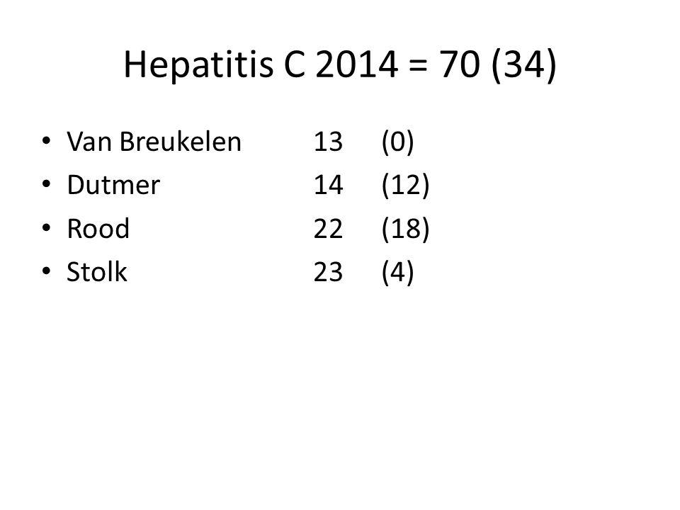 Hepatitis C 2014 = 70 (34) Van Breukelen 13 (0) Dutmer 14 (12)