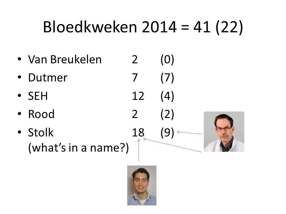 Bloedkweken 2014 = 41 (22) Van Breukelen 2 (0) Dutmer 7 (7) SEH 12 (4)