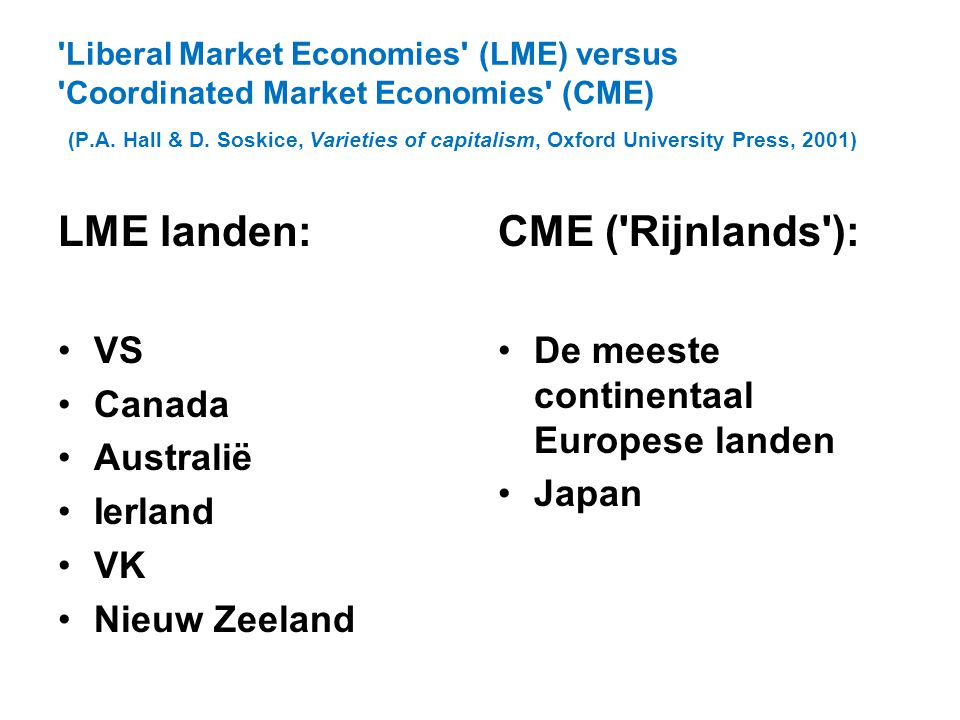 LME landen: CME ( Rijnlands ): VS Canada Australië Ierland VK