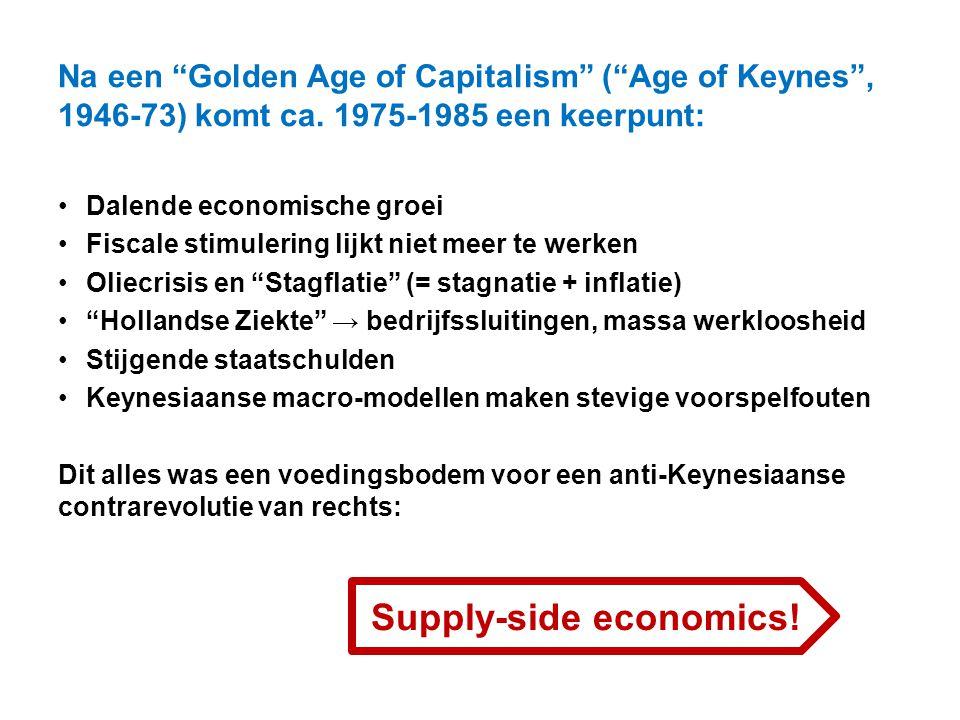 Supply-side economics!