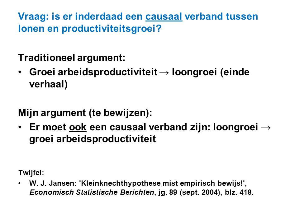 Traditioneel argument: