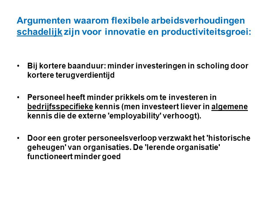 Argumenten waarom flexibele arbeidsverhoudingen schadelijk zijn voor innovatie en productiviteitsgroei: