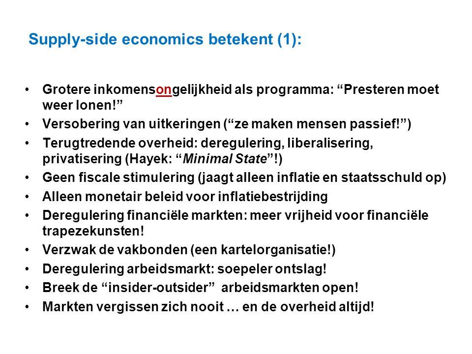 Supply-side economics betekent (1):