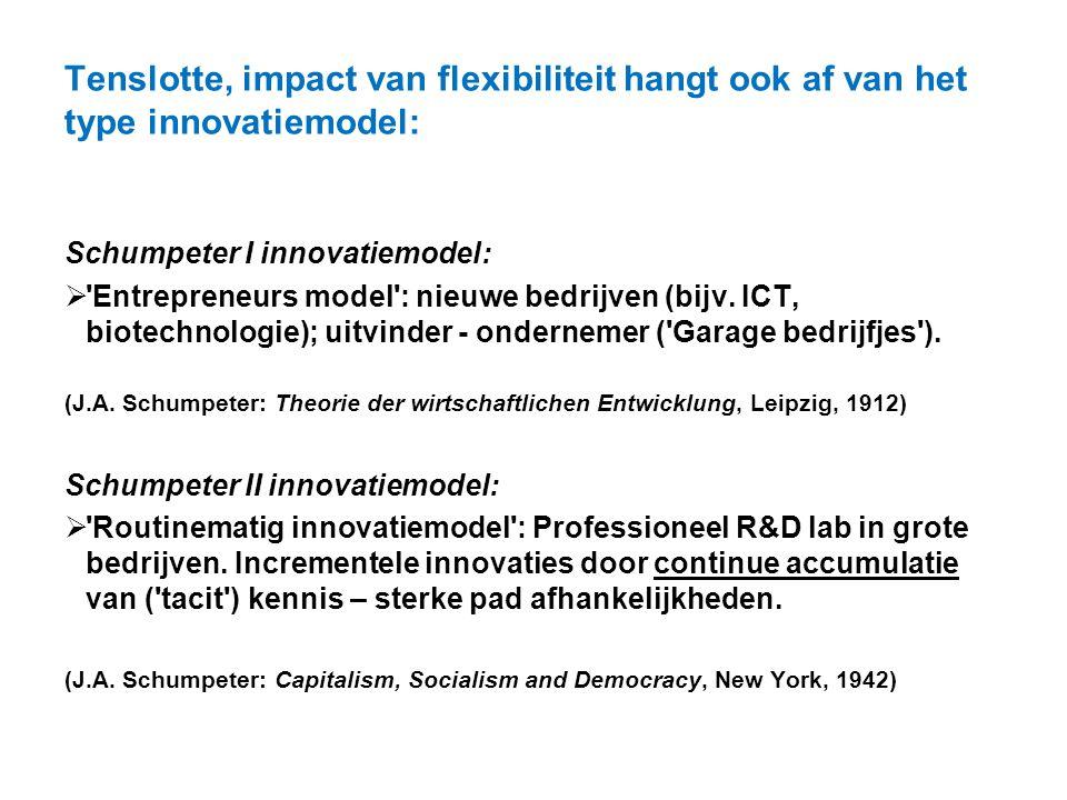 Tenslotte, impact van flexibiliteit hangt ook af van het type innovatiemodel: