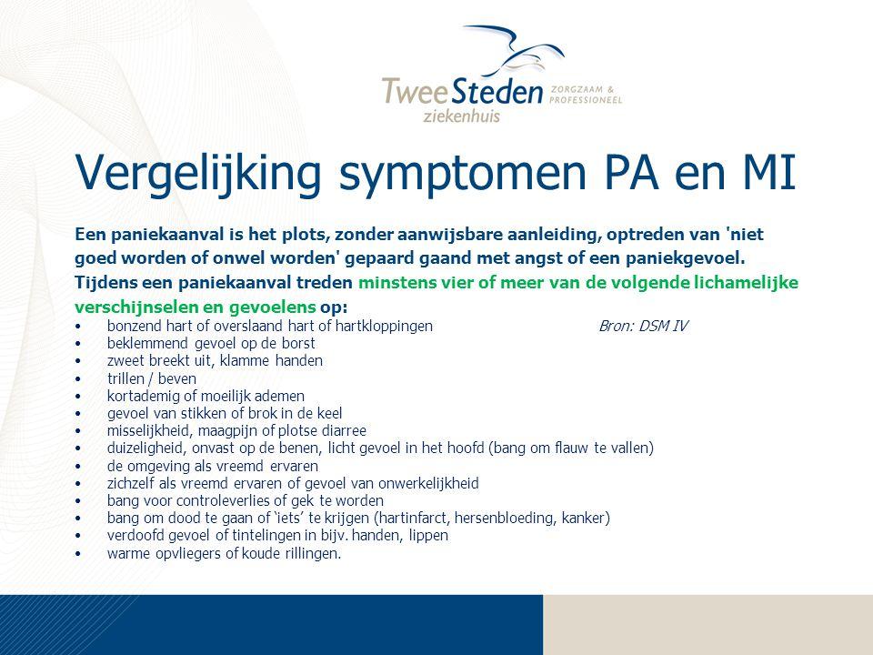 Vergelijking symptomen PA en MI