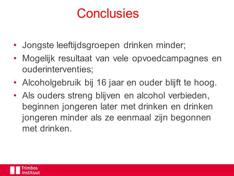 Conclusies Jongste leeftijdsgroepen drinken minder;