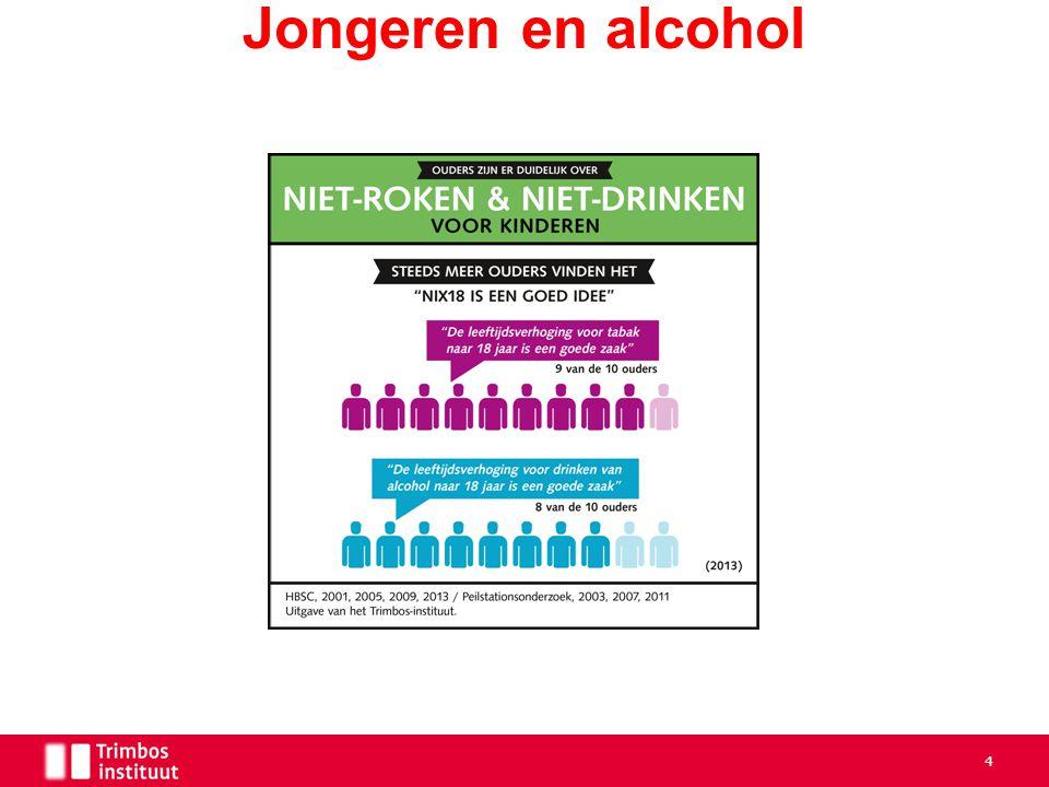 Jongeren en alcohol 20-4-2017.