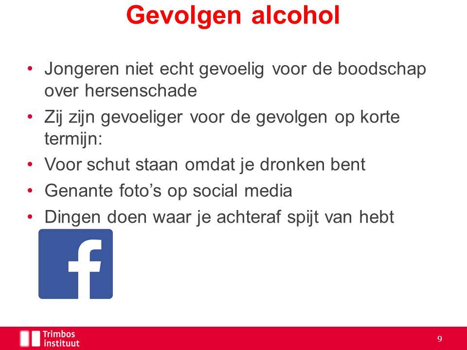 Gevolgen alcohol 20-4-2017. Jongeren niet echt gevoelig voor de boodschap over hersenschade. Zij zijn gevoeliger voor de gevolgen op korte termijn: