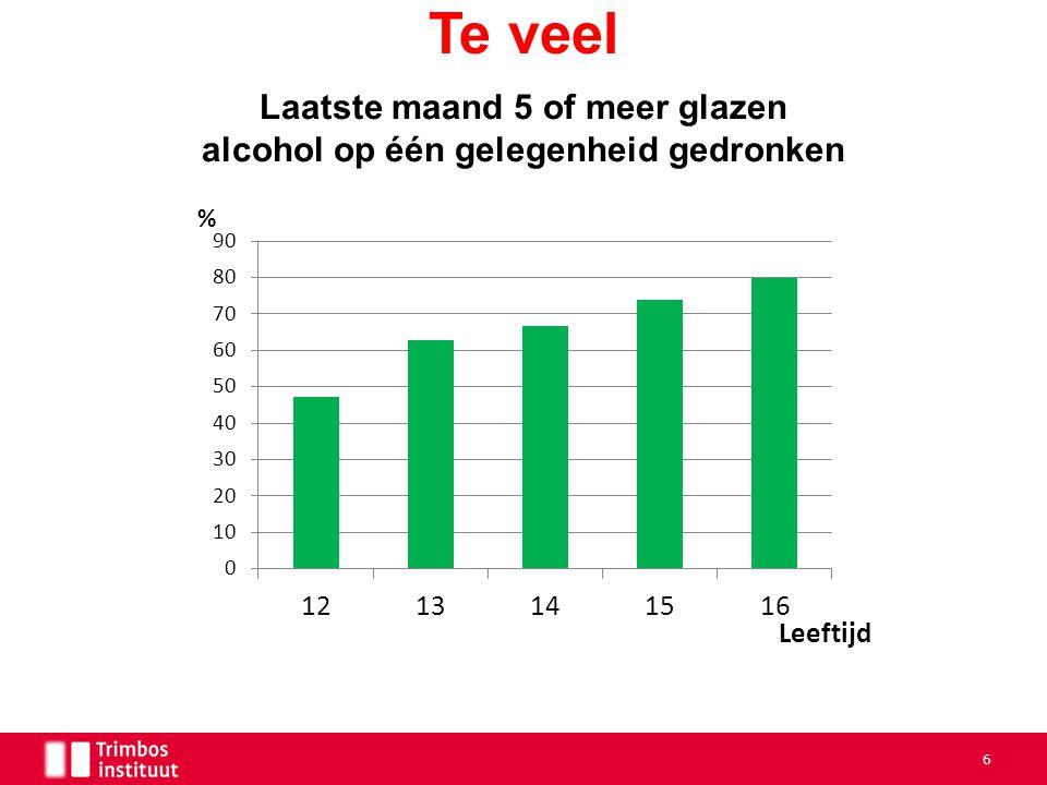 Laatste maand 5 of meer glazen alcohol op één gelegenheid gedronken