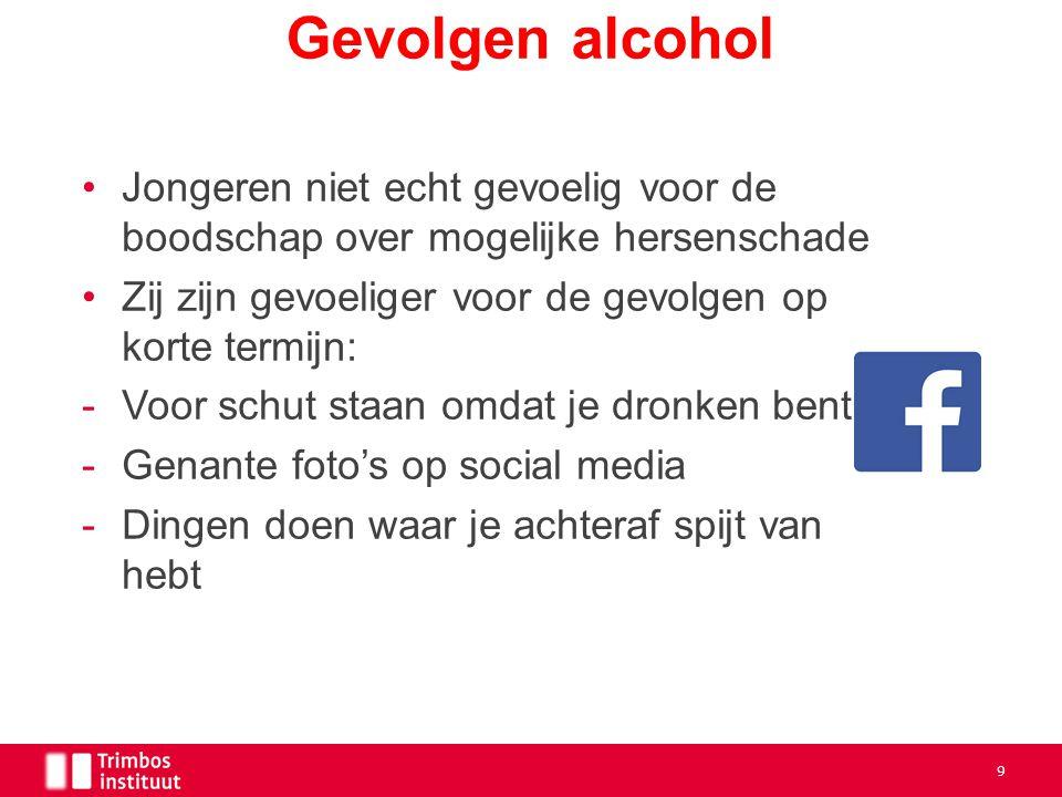 Gevolgen alcohol 20-4-2017. Jongeren niet echt gevoelig voor de boodschap over mogelijke hersenschade.