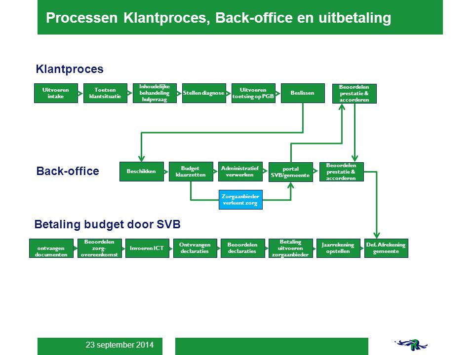 Processen Klantproces, Back-office en uitbetaling