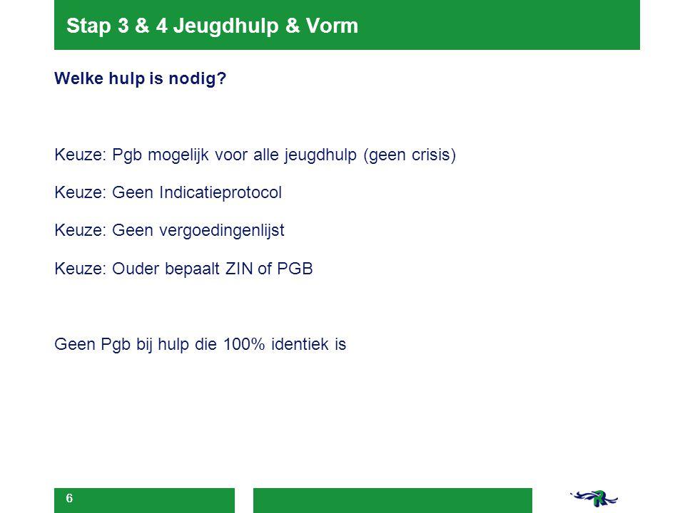 Stap 3 & 4 Jeugdhulp & Vorm Welke hulp is nodig