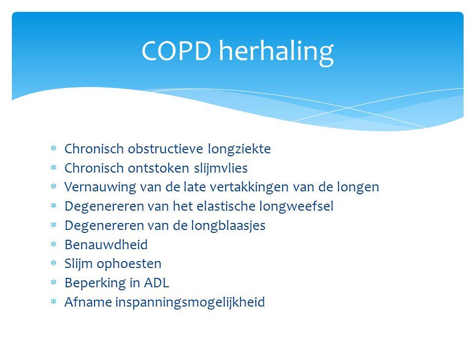 COPD herhaling Chronisch obstructieve longziekte