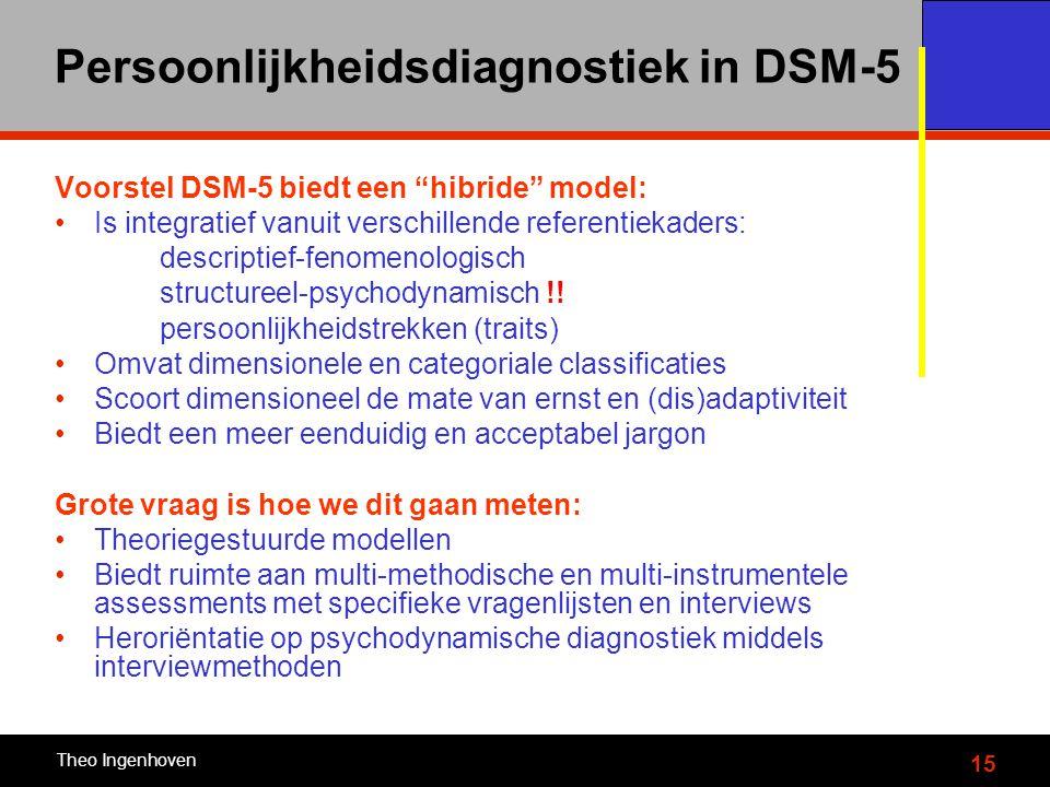 Persoonlijkheidsdiagnostiek in DSM-5