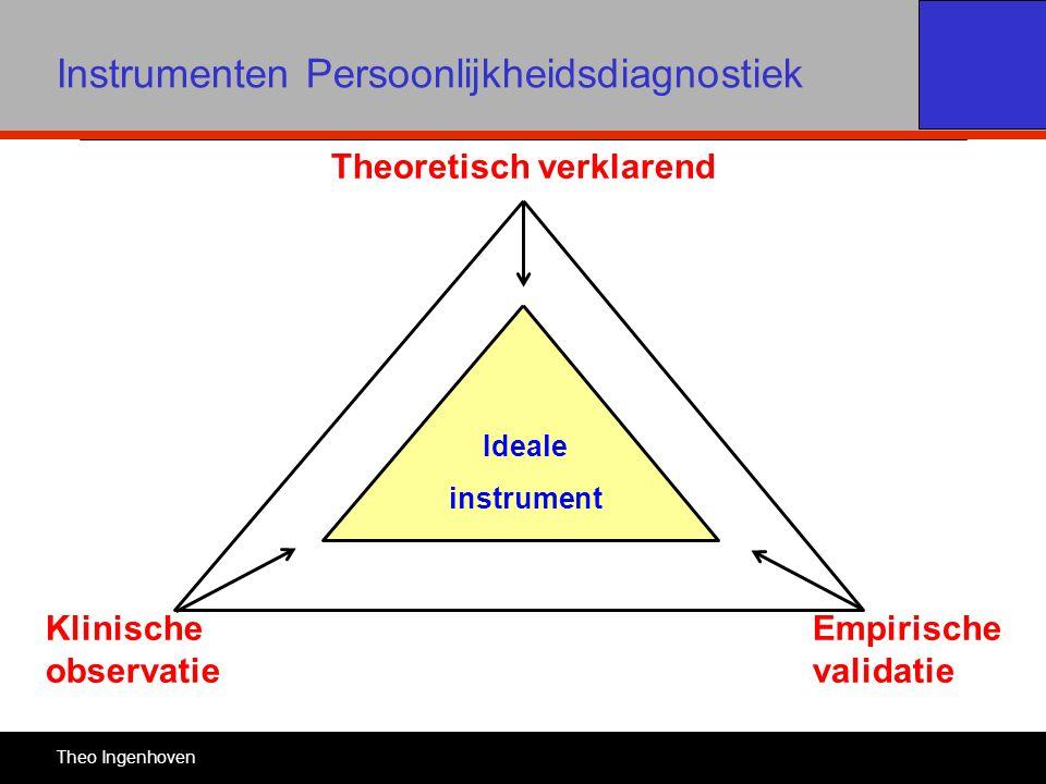 Instrumenten Persoonlijkheidsdiagnostiek