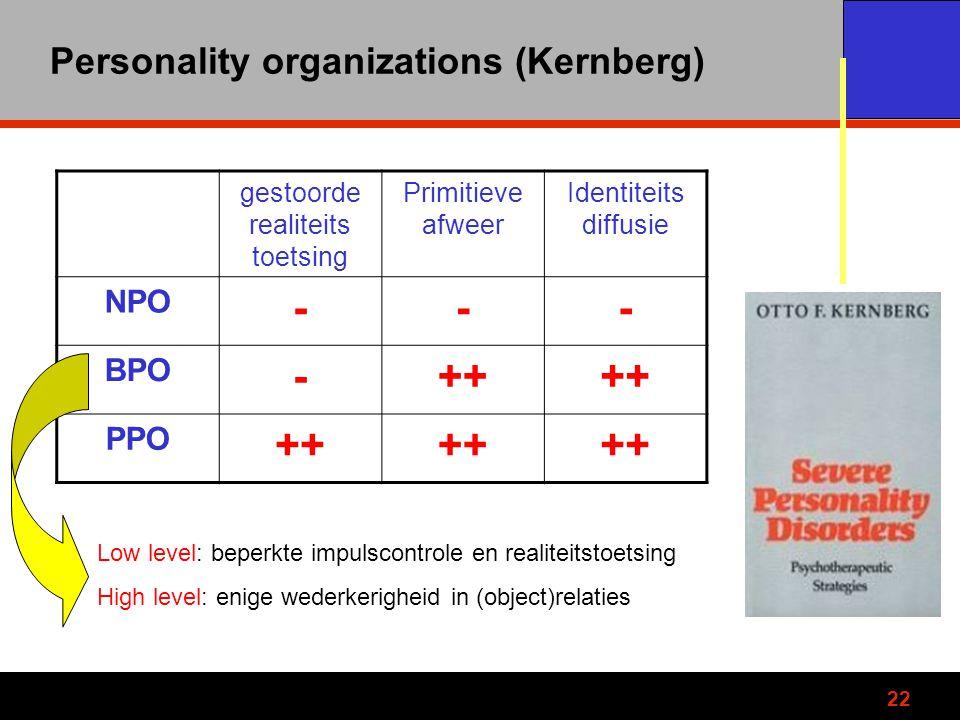 Personality organizations (Kernberg)