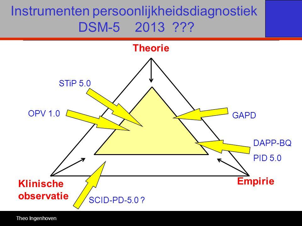 Instrumenten persoonlijkheidsdiagnostiek DSM-5 2013