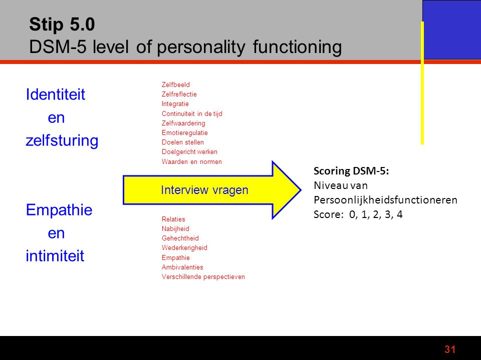 Stip 5.0 DSM-5 level of personality functioning
