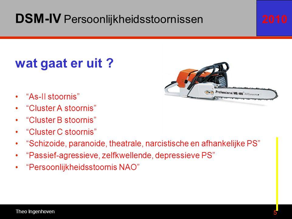 DSM-IV Persoonlijkheidsstoornissen