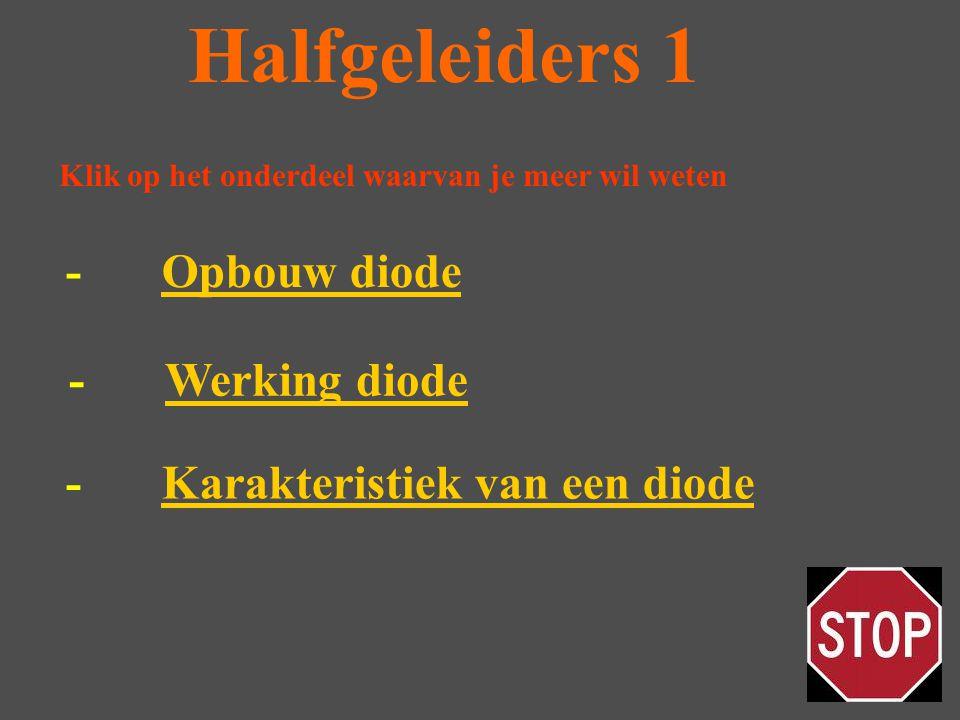 Halfgeleiders 1 - Opbouw diode - Werking diode