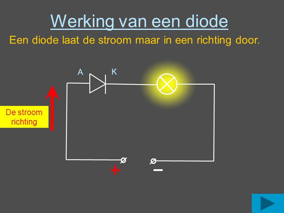 Werking van een diode Een diode laat de stroom maar in een richting door. A K De stroom richting