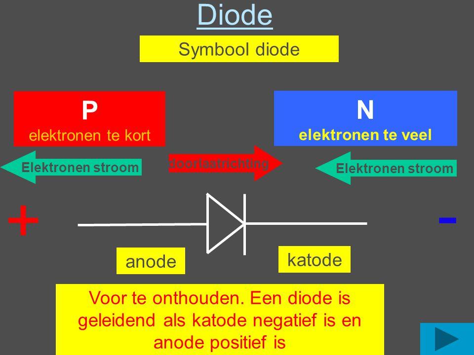 - + Diode P N Symbool diode anode katode