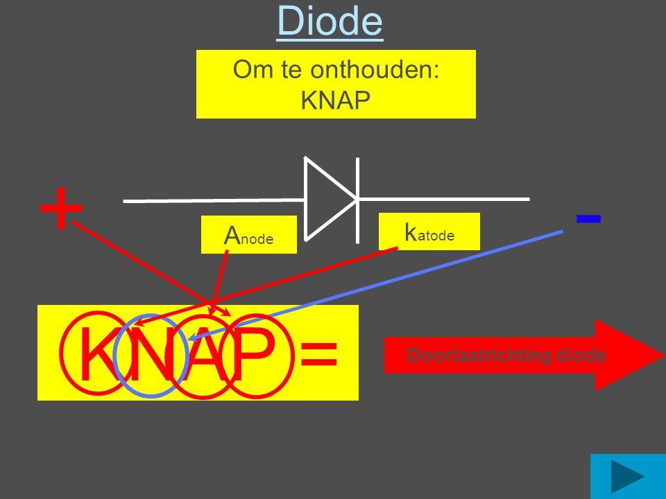Doorlaatrichting diode