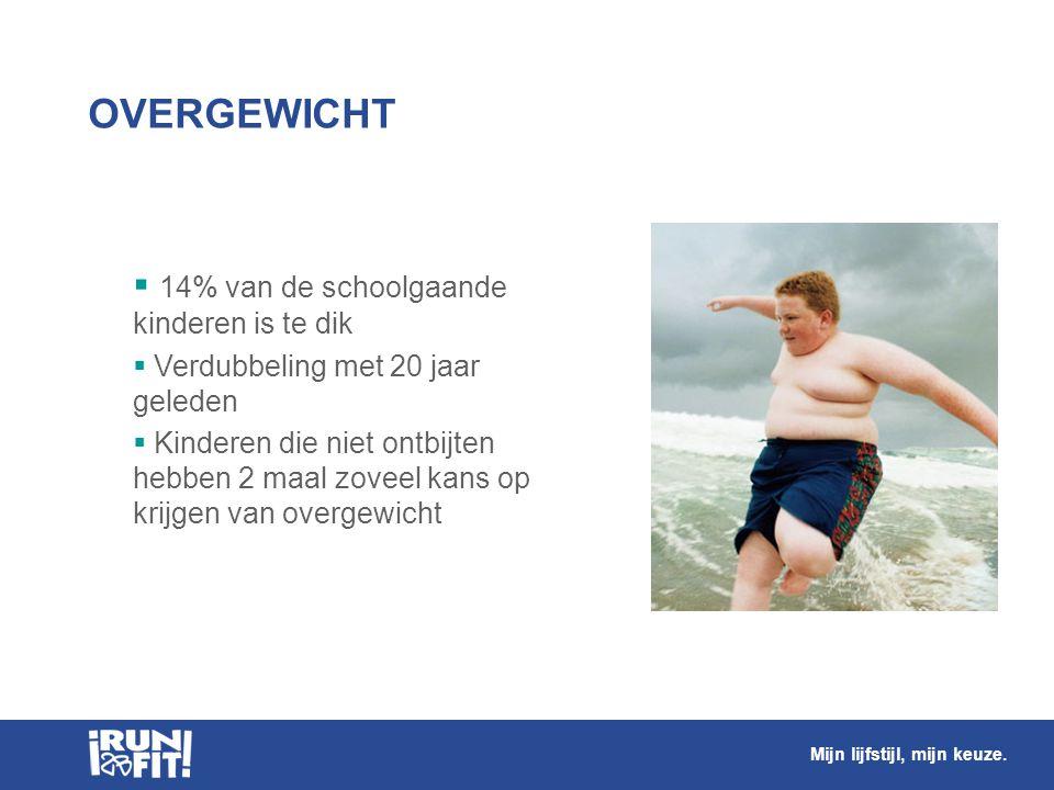 OVERGEWICHT 14% van de schoolgaande kinderen is te dik