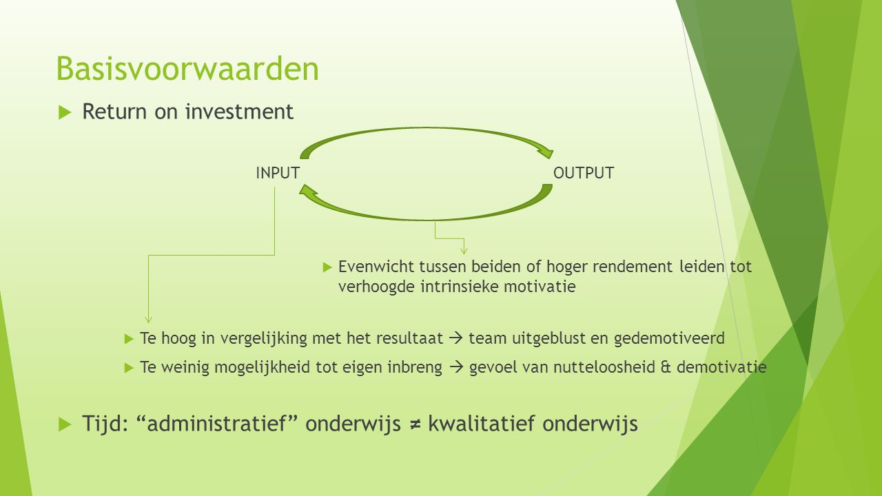 Basisvoorwaarden Return on investment