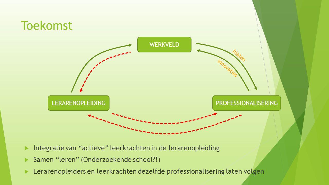 Toekomst Integratie van actieve leerkrachten in de lerarenopleiding