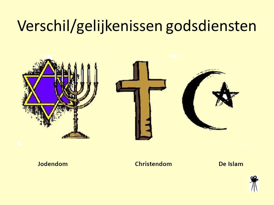Verschil/gelijkenissen godsdiensten