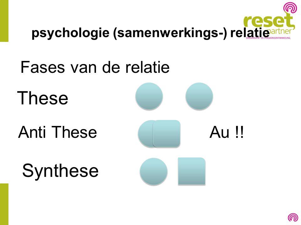 psychologie (samenwerkings-) relatie