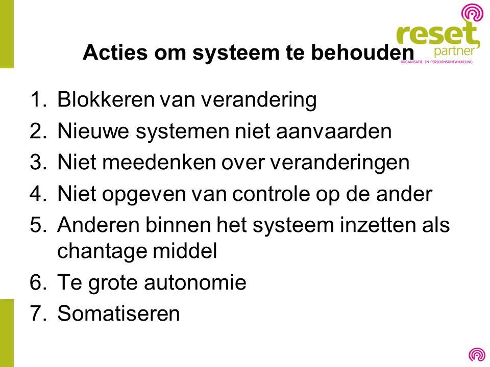Acties om systeem te behouden