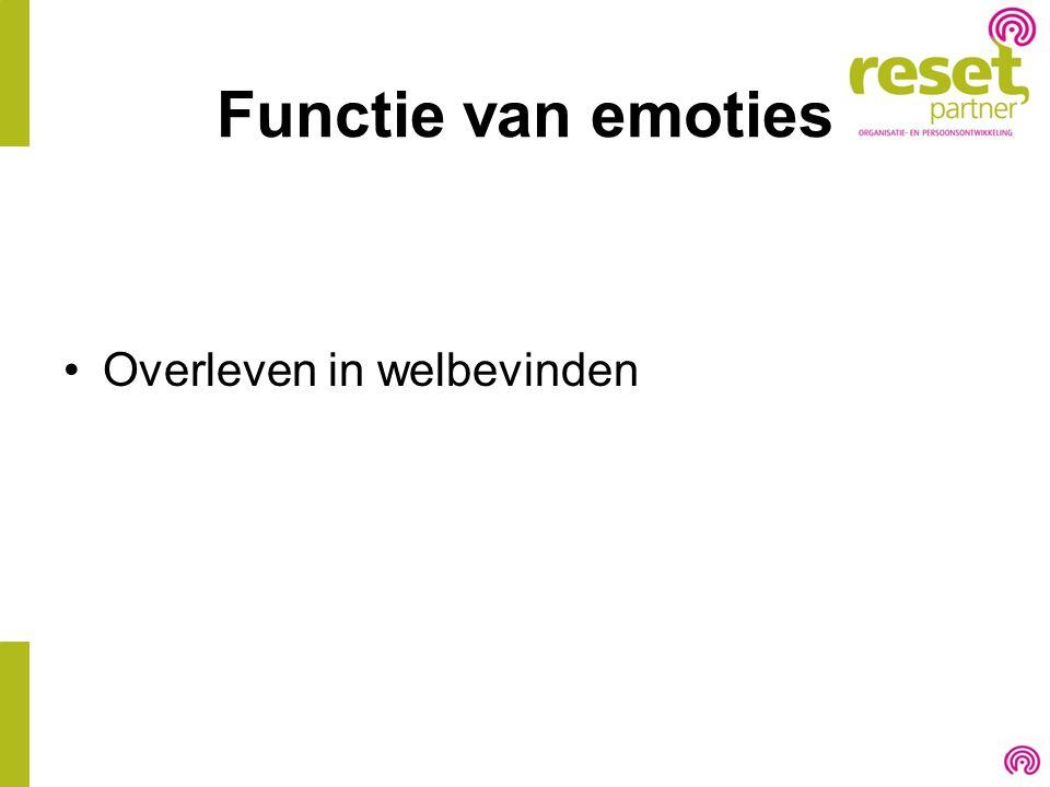 Functie van emoties Overleven in welbevinden